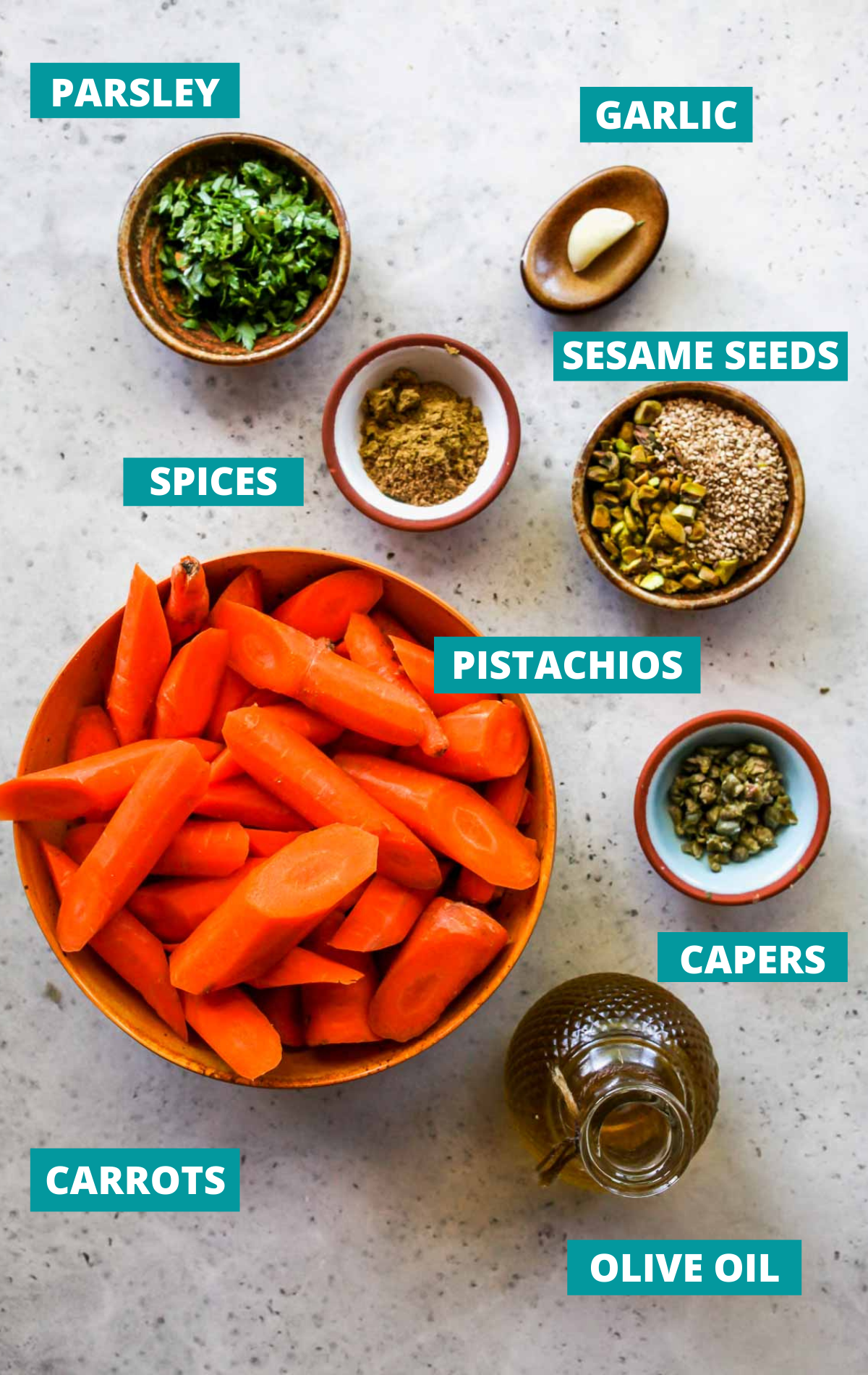 Recipe ingredients on a board with blue labels
