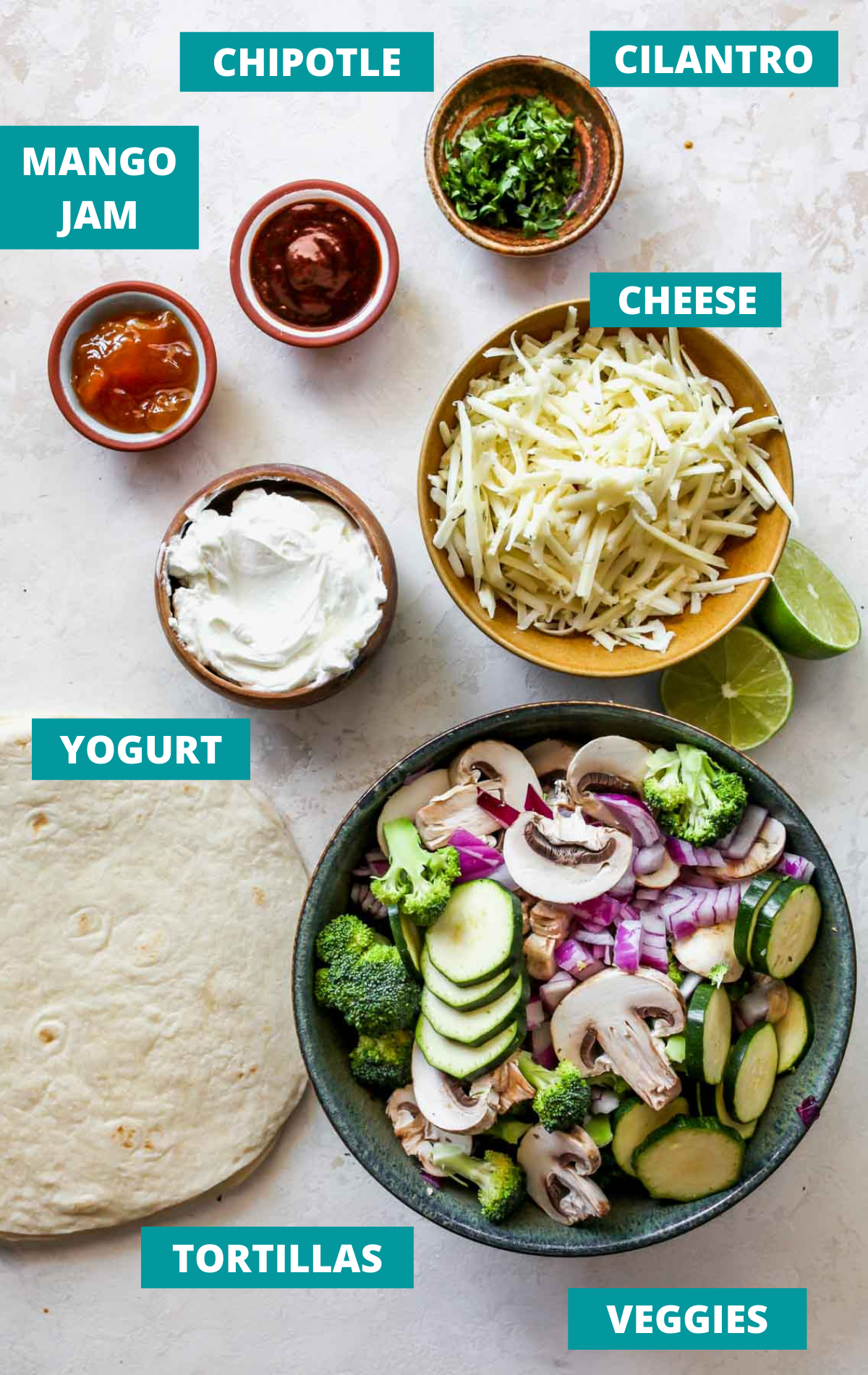 Quesadilla ingredients arranged on a white board with blue labels